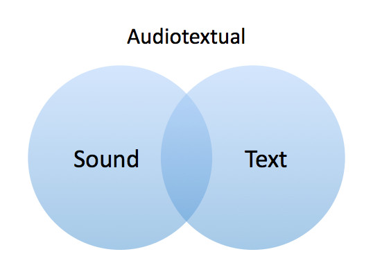 Venn diagram of AudioTextual