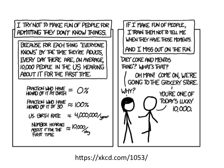 XKCD comic about how every day 10,000 people learn something for the first time.